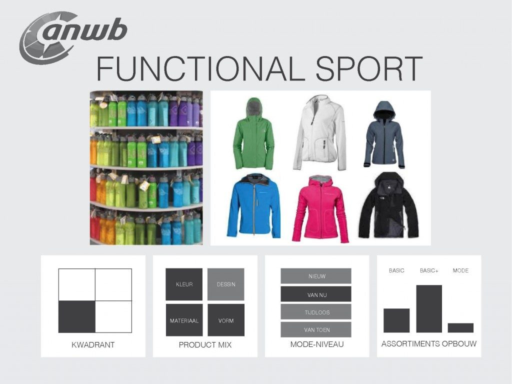 ANWB functional sport
