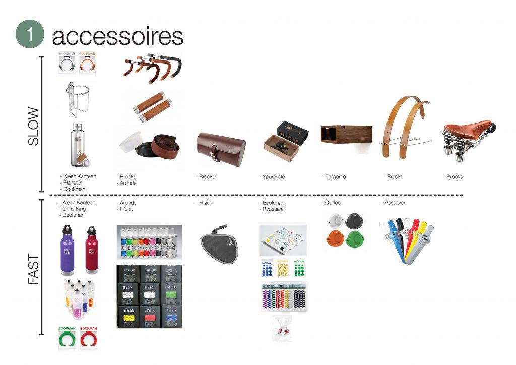 Schiphol community producten